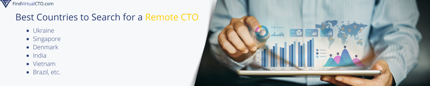 countries to hire remote cto